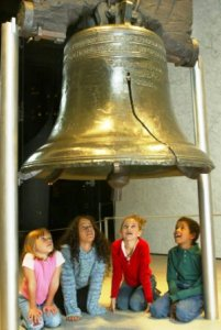 Philadelphia Liberty Bell with Lids